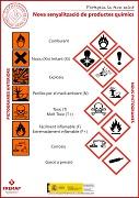 Nueva señalización de productos químicos (catalán)
