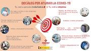 CATALÁN: Decálogo para frenar la COVID-19